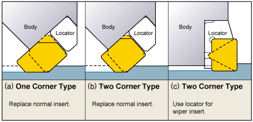 How to Set a Wiper Insert